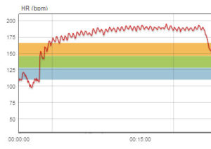 vo2max_heartrate
